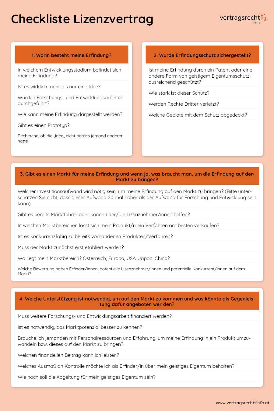 Checkliste Lizenzvertrag Grafik